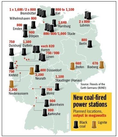 Ny kolkraft i Tyskland