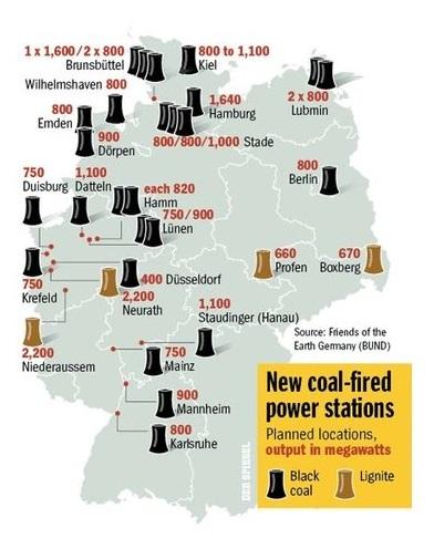 Tysklands nya kol - utan ram